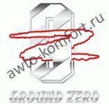 Усилители GROUND ZERO