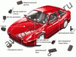 Автосигнализации GPS GSM каталог